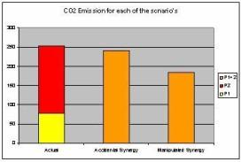 Casestudie 1: horizontale samenwerking om CO2-reductie te ...