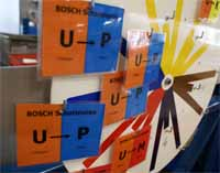 Bosch Scharnieren koppelt Polca-werkwijze aan lean-denken