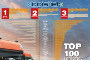 Staat u in de Top 100 Logistiek Dienstverleners dit jaar?