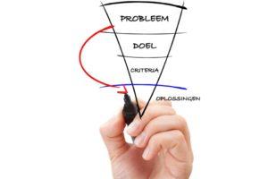 S&OP: is uw oplossing misschien het probleem?