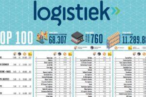 Onderzoek Top 100 logistiek dienstverleners 2018 van start