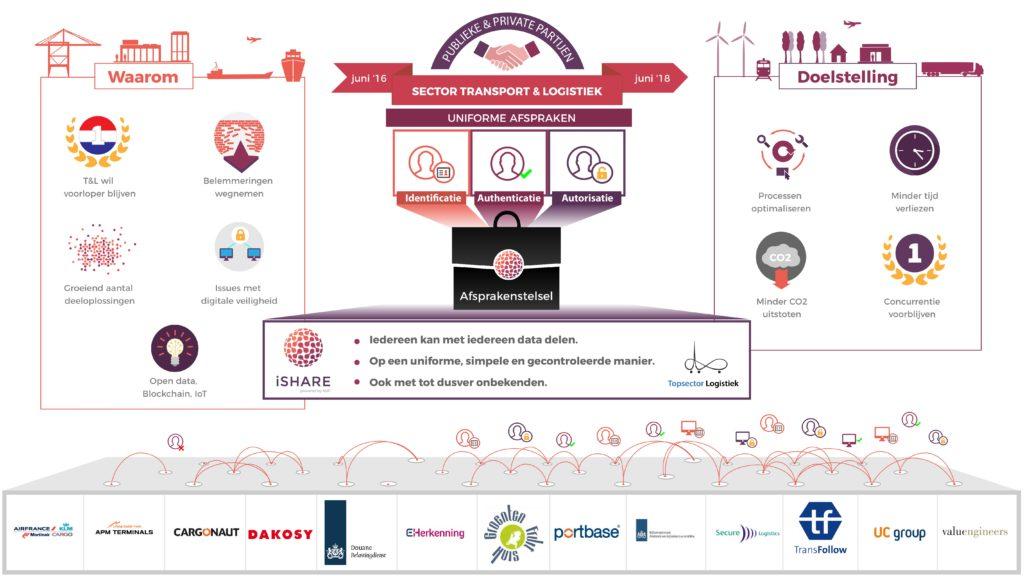 iShare-infographic