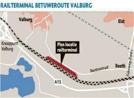 Railterminal Valburg is een feit